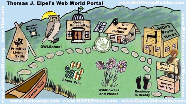 Main Menu Web World Portal.